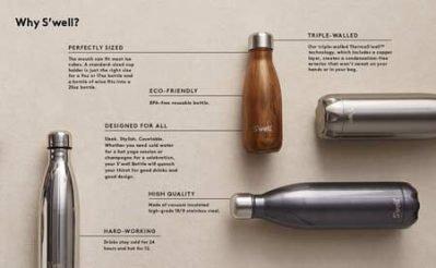 Swell garrafa termica