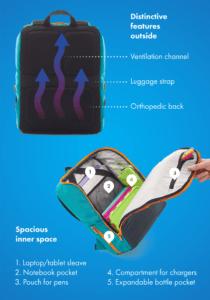 mochila ergonomica para crianças
